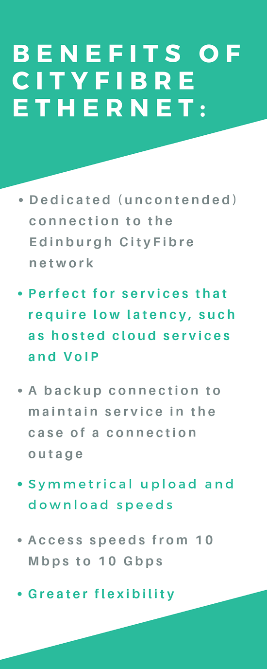 Benefits of CityFibre Ethernet_