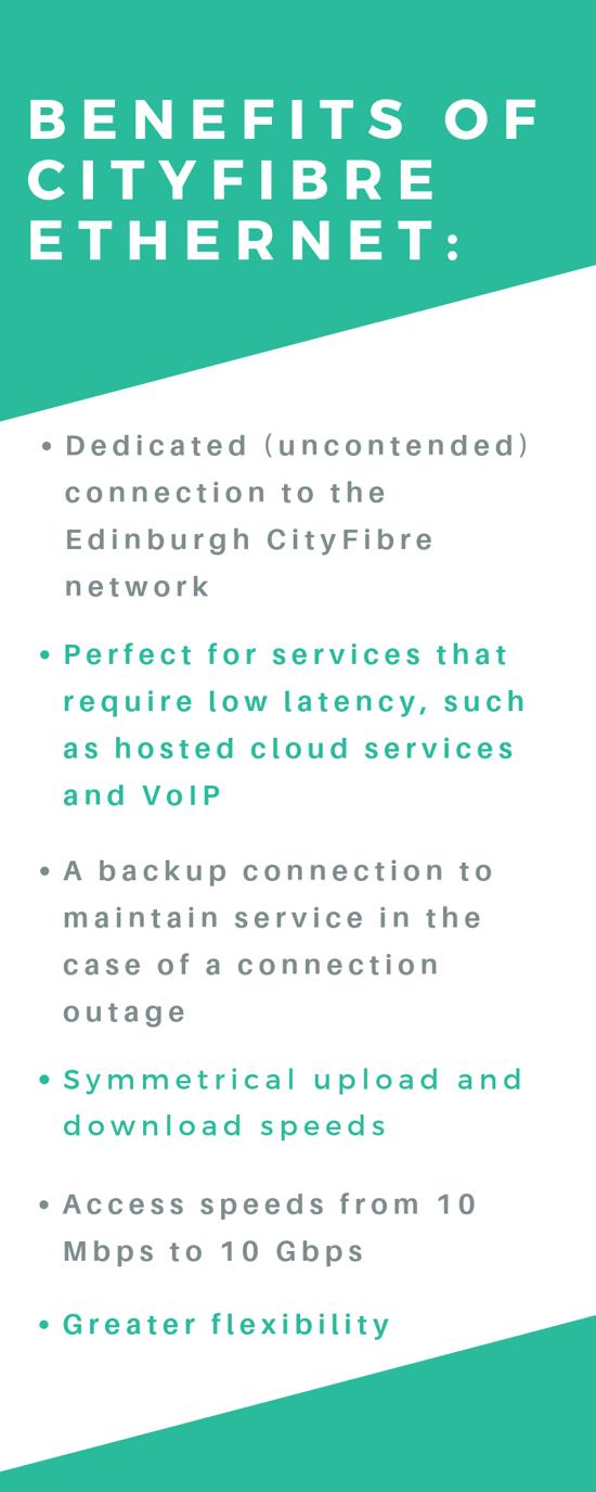 Benefits of CityFibre Ethernet_