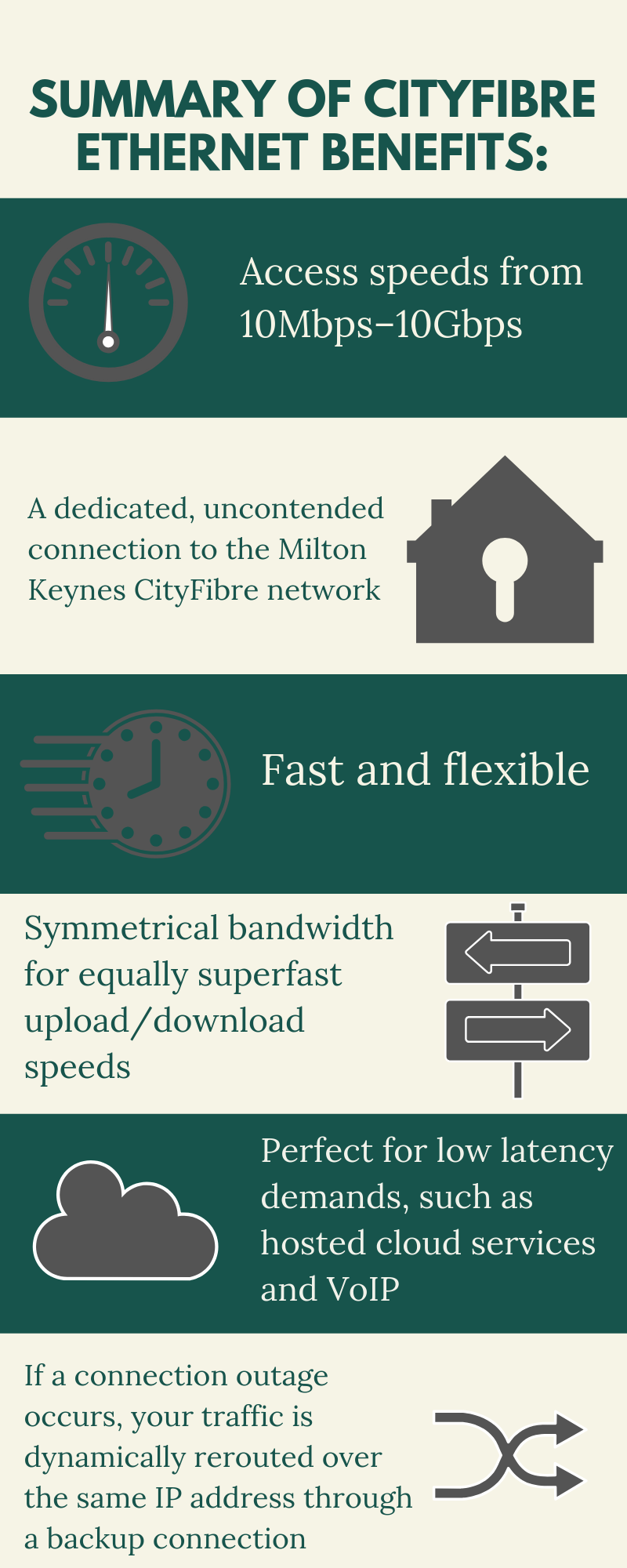 CityFibre Ethernet benefits