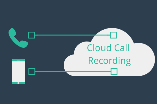Cloud Voip Call Recording