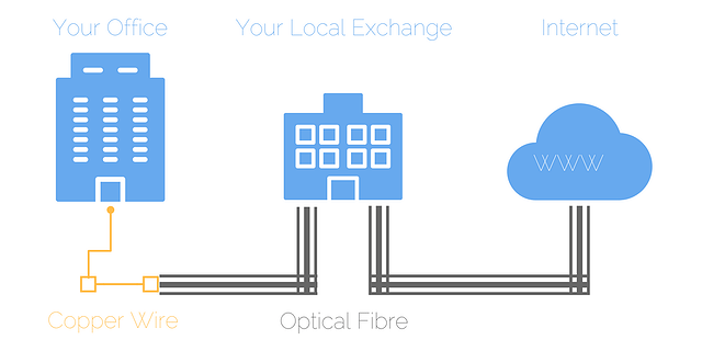 Copy of How FTTC Works.png