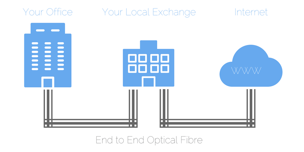 How Fibre Works-2.png