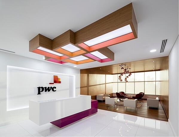 PWC VOICE OVER IP