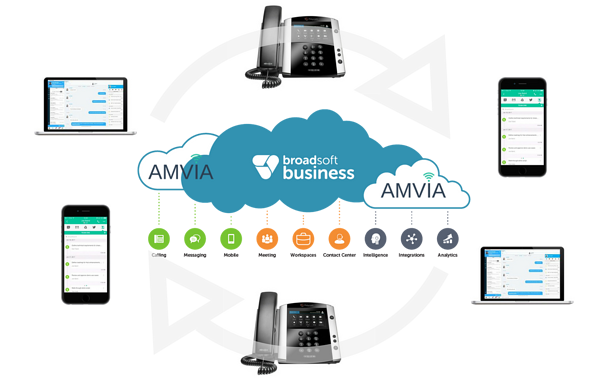 bt voip phone features