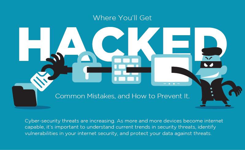 hacking threat to sme