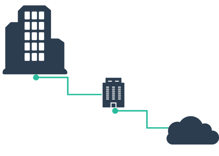 how does a leased line work?