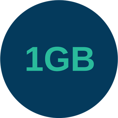 how much is a 1Gb leased line_