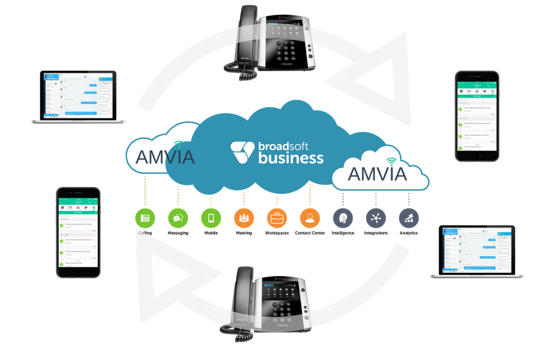 how voip systems work