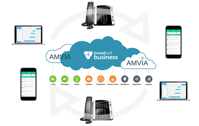 what is a voip phone system?