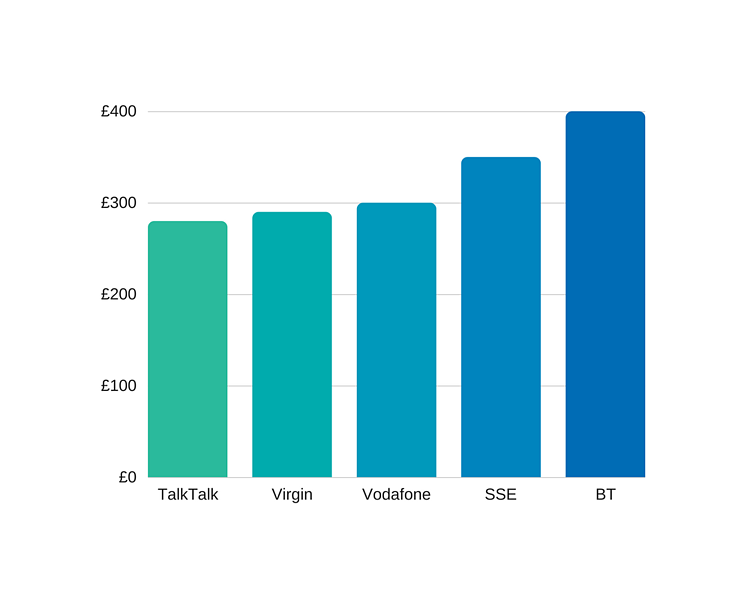 leased line prices.png