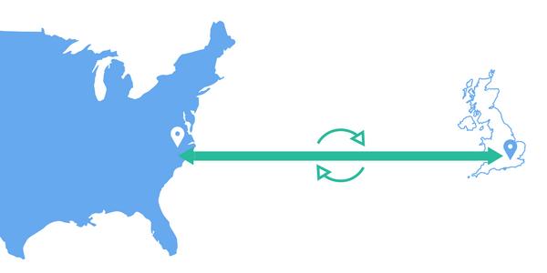 transatlantic leased line latency measurement compressed.png