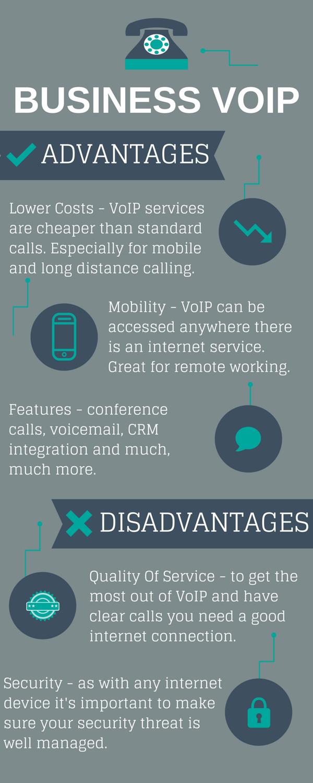 voip advantages and disadvantages infographic