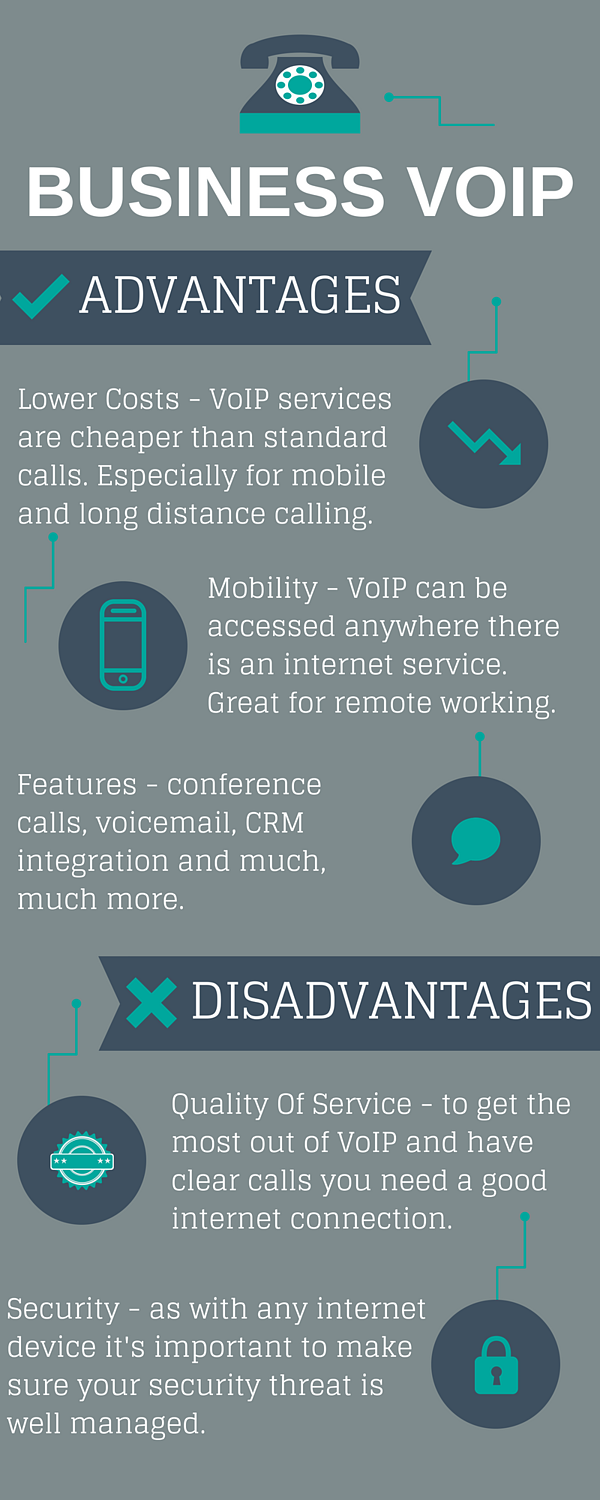 voip advantages and disadvantages infographic