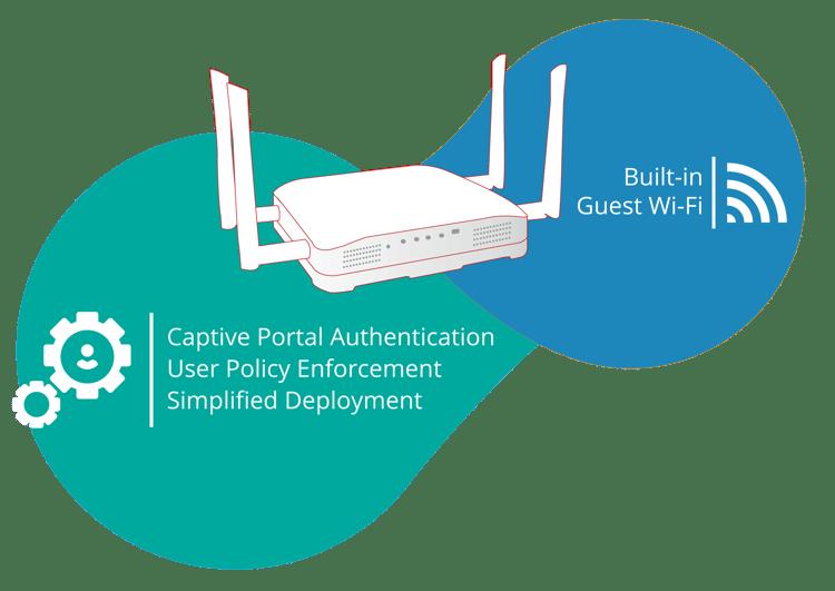 wifi-Wireless-Hotspot-Gateway